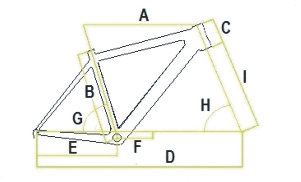 geometrie_titel